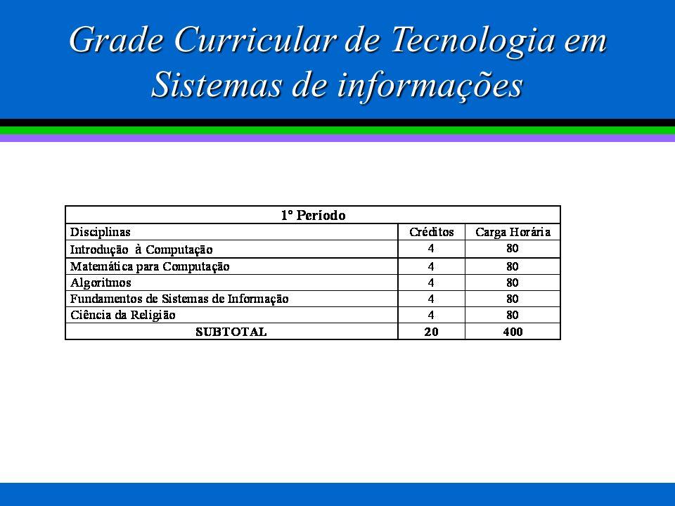 Tecnologia em Sistemas de Informações Grades Curriculares