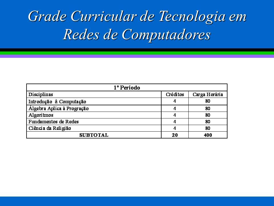 Grade Curricular de Tecnologia em Sistemas de informações