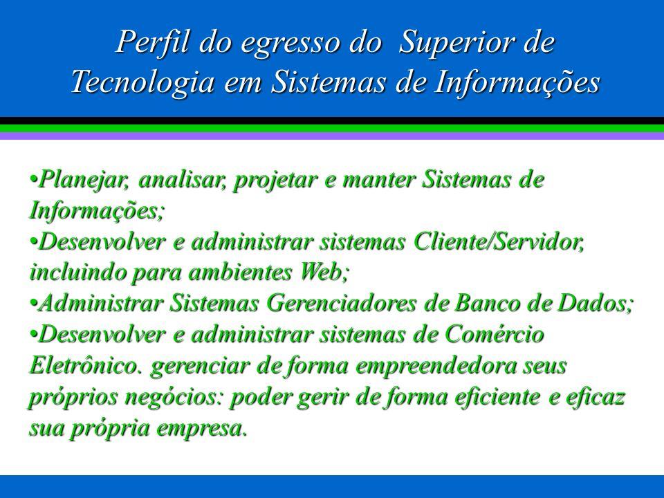 Implementar Sistemas de Informação nas organizações;Implementar Sistemas de Informação nas organizações; Desenvolver projetos de sistemas de informaçã