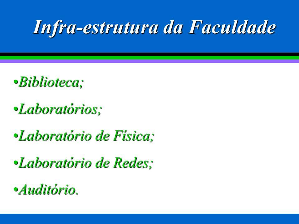 Infra-estrutura da Faculdade Biblioteca;Biblioteca; Laboratórios;Laboratórios; Laboratório de Física;Laboratório de Física; Laboratório de Redes;Laboratório de Redes; Auditório.Auditório.