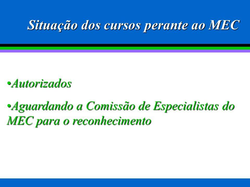 Situação dos cursos perante ao MEC AutorizadosAutorizados Aguardando a Comissão de Especialistas do MEC para o reconhecimentoAguardando a Comissão de Especialistas do MEC para o reconhecimento