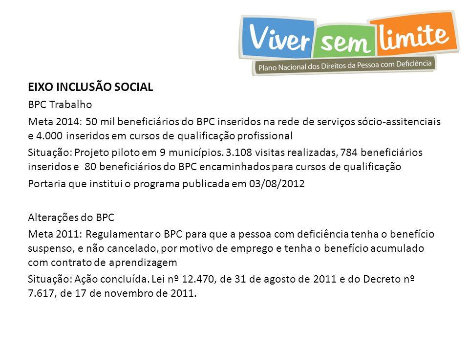 EIXO INCLUSÃO SOCIAL BPC Trabalho Meta 2014: 50 mil beneficiários do BPC inseridos na rede de serviços sócio-assitenciais e 4.000 inseridos em cursos de qualificação profissional Situação: Projeto piloto em 9 municípios.