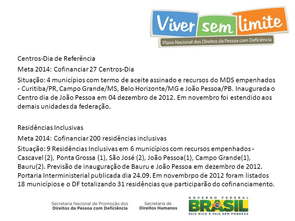 Centros-Dia de Referência Meta 2014: Cofinanciar 27 Centros-Dia Situação: 4 municípios com termo de aceite assinado e recursos do MDS empenhados - Curitiba/PR, Campo Grande/MS, Belo Horizonte/MG e João Pessoa/PB.
