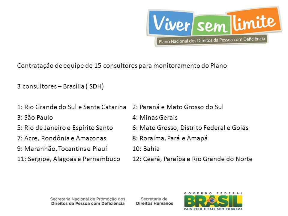 Contratação de equipe de 15 consultores para monitoramento do Plano 3 consultores – Brasília ( SDH) 1: Rio Grande do Sul e Santa Catarina2: Paraná e M