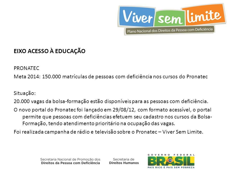EIXO ACESSO À EDUCAÇÃO PRONATEC Meta 2014: 150.000 matrículas de pessoas com deficiência nos cursos do Pronatec Situação: 20.000 vagas da bolsa-formaç