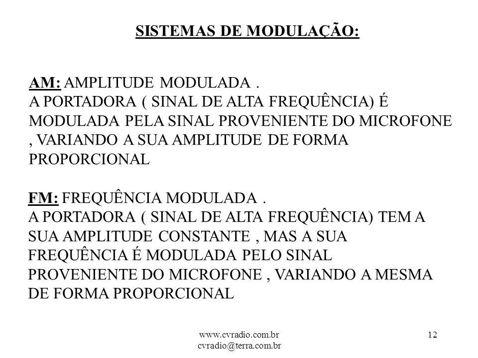 www.cvradio.com.br cvradio@terra.com.br 11 DESCRIÇÃO DO SISTEMA DE RÁDIO ANTENA: CAPTA A ONDA ELECROMAGNÉTICA E A CONVERTE EM SINAL ELÉTRICO AMPLIFICADOR: AMPLIFICA OS SINAIS FRACOS DA ANTENA MISTURADOR: SEPARA OS SINAIS DA ALTA FREQUÊNCIA (PORTADORA), DO SINAL DE BAIXA FREQUÊNCIA (MENSAGEM) AMPLIFICADOR DE ÁUDIO: AMPLIFICA OS SINAIS ELÉTRICOS DA MENSAGEM FALANTE: CONVERTE OS SINAIS ELÉTRICOS, EM SINAIS DE ÁUDIO (SOM)