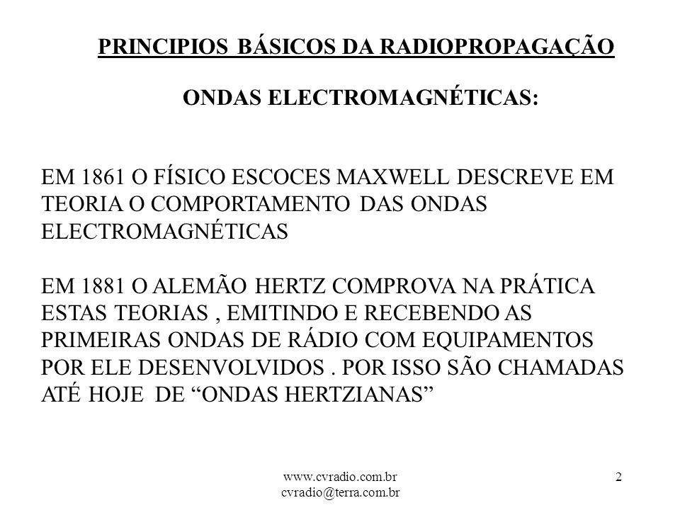 www.cvradio.com.br cvradio@terra.com.br 2 PRINCIPIOS BÁSICOS DA RADIOPROPAGAÇÃO ONDAS ELECTROMAGNÉTICAS: EM 1861 O FÍSICO ESCOCES MAXWELL DESCREVE EM TEORIA O COMPORTAMENTO DAS ONDAS ELECTROMAGNÉTICAS EM 1881 O ALEMÃO HERTZ COMPROVA NA PRÁTICA ESTAS TEORIAS, EMITINDO E RECEBENDO AS PRIMEIRAS ONDAS DE RÁDIO COM EQUIPAMENTOS POR ELE DESENVOLVIDOS.