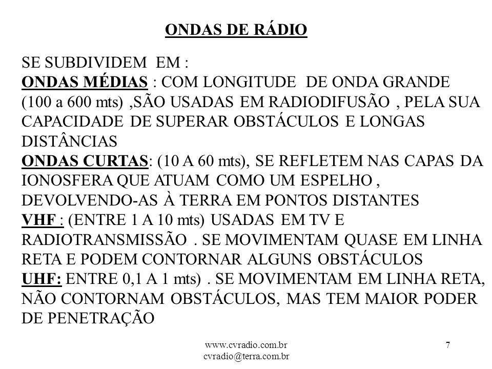www.cvradio.com.br cvradio@terra.com.br 6 CLASSIFICAÇÃO DAS ONDAS ELECTRO MAGNÉTICAS AS ONDAS SE MOVIMENTAM NO VÁCUO À VELOCIDADE DA LUZ : 300.000 KMS/SEG, E,SEGUNDO A SUA LONGITUDE DE ONDA, SE COMPORTAM DE DIFERENTES MANEIRAS : ONDAS DE RÁDIO E TV: ENTRE 1cm a 1 km MICROONDAS : ENTRE 0,1 mm a 1 cm INFRAVERMELHAS LUZ VISÍVEL RAIOS ULTRAVIOLETAS RAIOS X RAIOS GAMA