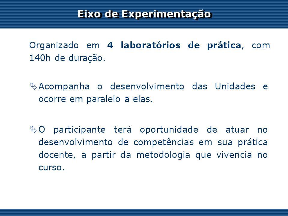 Eixo de Experimentação O participante terá oportunidade de atuar no desenvolvimento de competências em sua prática docente, a partir da metodologia que vivencia no curso.