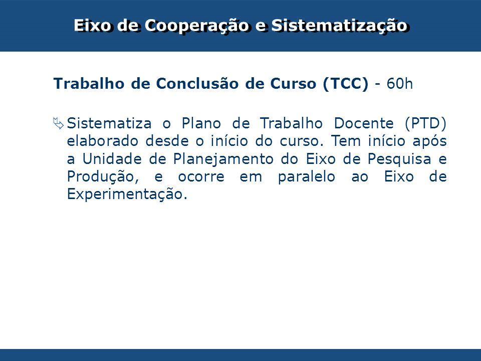 Eixo de Cooperação e Sistematização Trabalho de Conclusão de Curso (TCC) - 60h Sistematiza o Plano de Trabalho Docente (PTD) elaborado desde o início do curso.