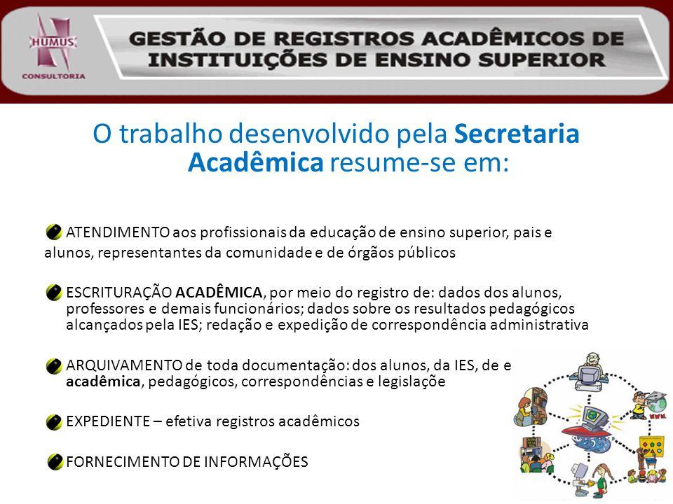 O trabalho desenvolvido pela Secretaria Acadêmica resume-se em: ATENDIMENTO aos profissionais da educação de ensino superior, pais e alunos, represent