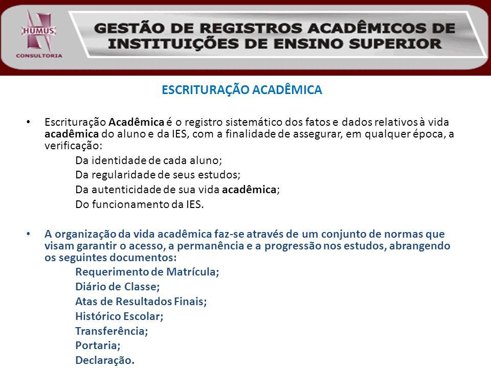 ESCRITURAÇÃO ACADÊMICA Escrituração Acadêmica é o registro sistemático dos fatos e dados relativos à vida acadêmica do aluno e da IES, com a finalidad