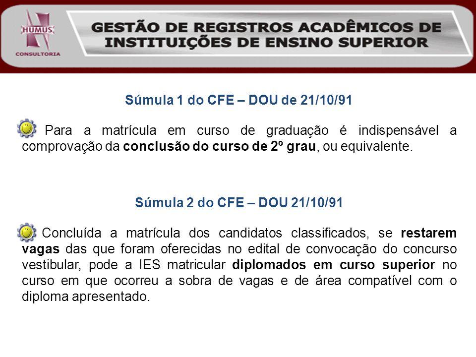 Súmula 1 do CFE – DOU de 21/10/91 Para a matrícula em curso de graduação é indispensável a comprovação da conclusão do curso de 2º grau, ou equivalent