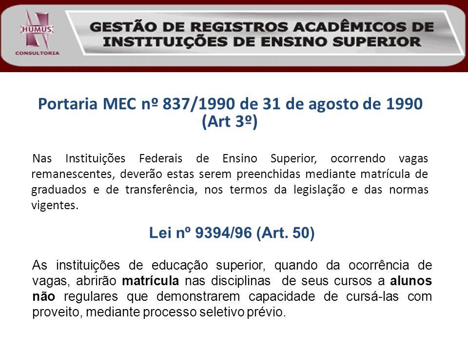 Portaria MEC nº 837/1990 de 31 de agosto de 1990 (Art 3º) Nas Instituições Federais de Ensino Superior, ocorrendo vagas remanescentes, deverão estas s