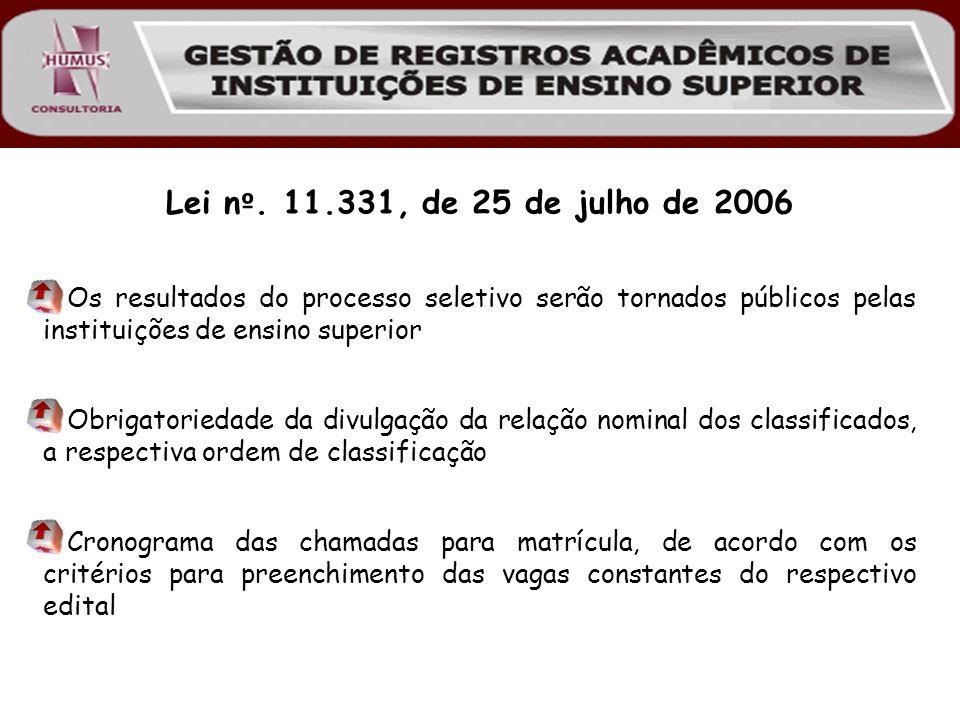 Os resultados do processo seletivo serão tornados públicos pelas instituições de ensino superior Obrigatoriedade da divulgação da relação nominal dos