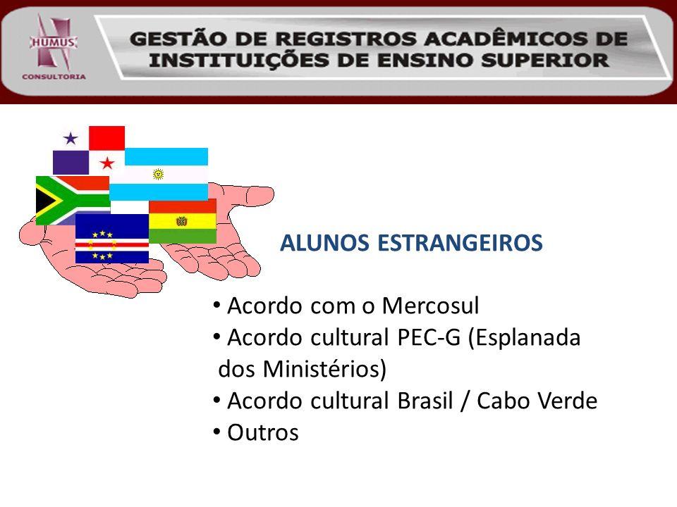 ALUNOS ESTRANGEIROS Acordo com o Mercosul Acordo cultural PEC-G (Esplanada dos Ministérios) Acordo cultural Brasil / Cabo Verde Outros
