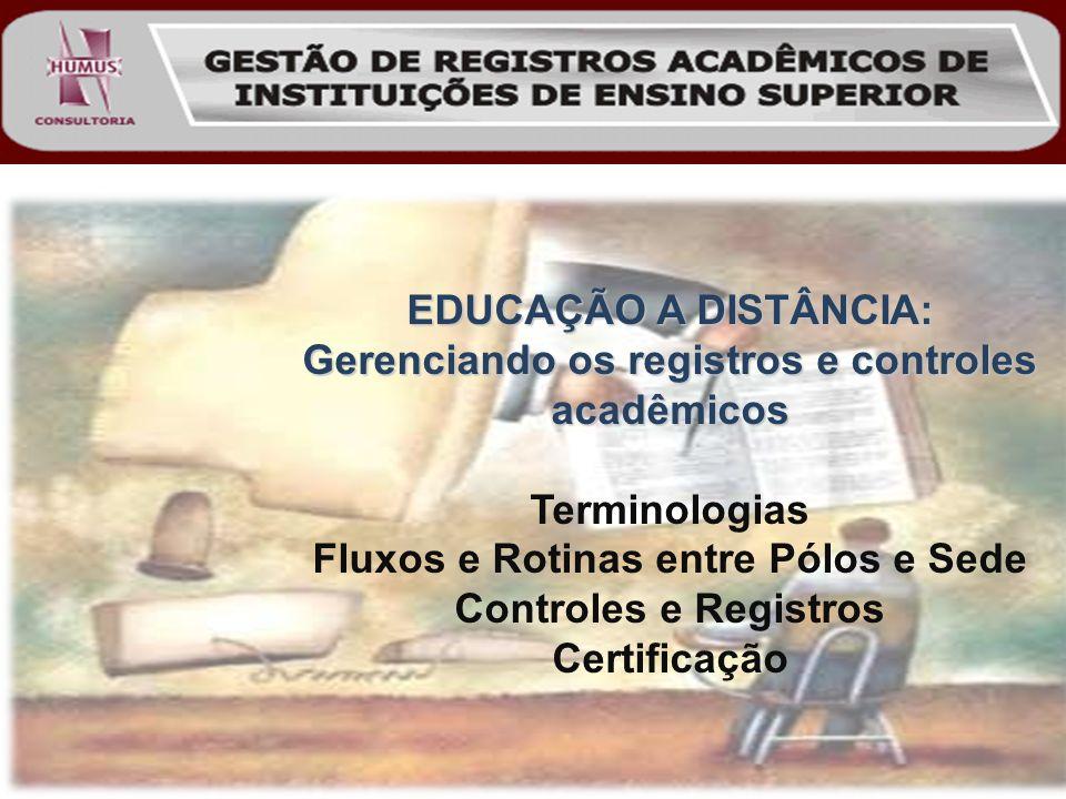EDUCAÇÃO A DISTÂNCIA: Gerenciando os registros e controles acadêmicos EDUCAÇÃO A DISTÂNCIA: Gerenciando os registros e controles acadêmicos Terminolog