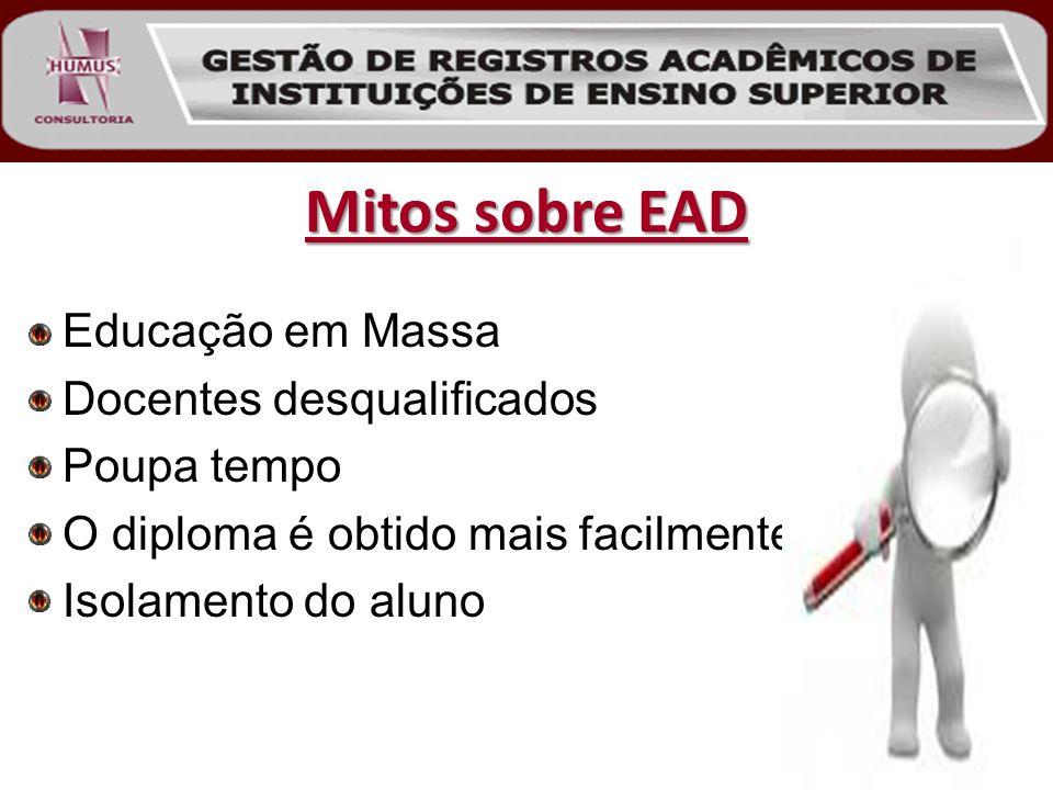 Mitos sobre EAD Educação em Massa Docentes desqualificados Poupa tempo O diploma é obtido mais facilmente Isolamento do aluno
