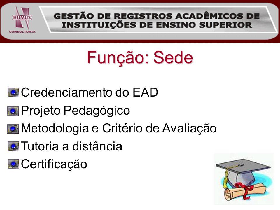 Função: Sede Credenciamento do EAD Projeto Pedagógico Metodologia e Critério de Avaliação Tutoria a distância Certificação