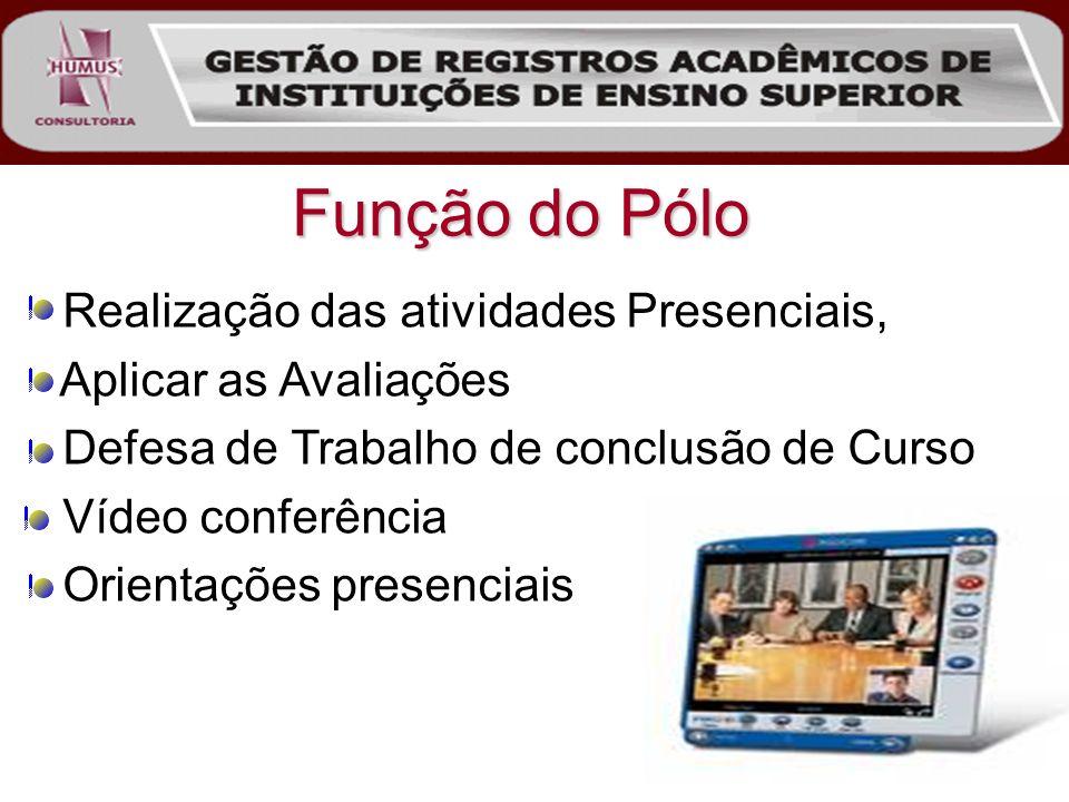 Função do Pólo Realização das atividades Presenciais, Aplicar as Avaliações Defesa de Trabalho de conclusão de Curso Vídeo conferência Orientações pre