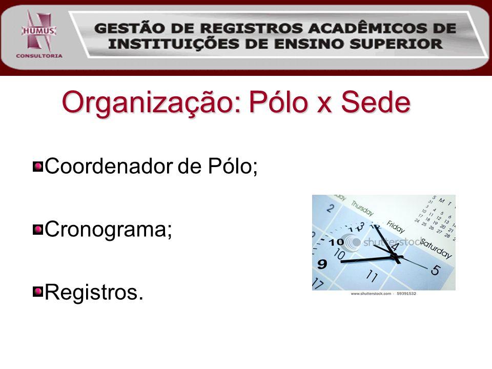 Organização: Pólo x Sede Coordenador de Pólo; Cronograma; Registros.