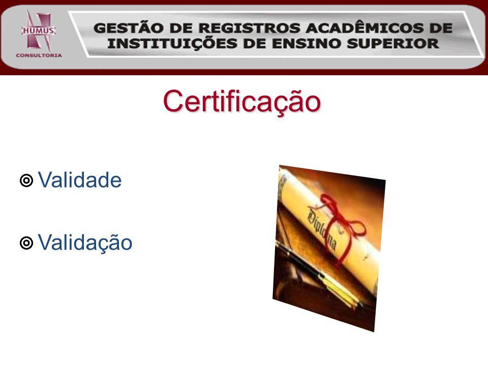 Certificação Validade Validação