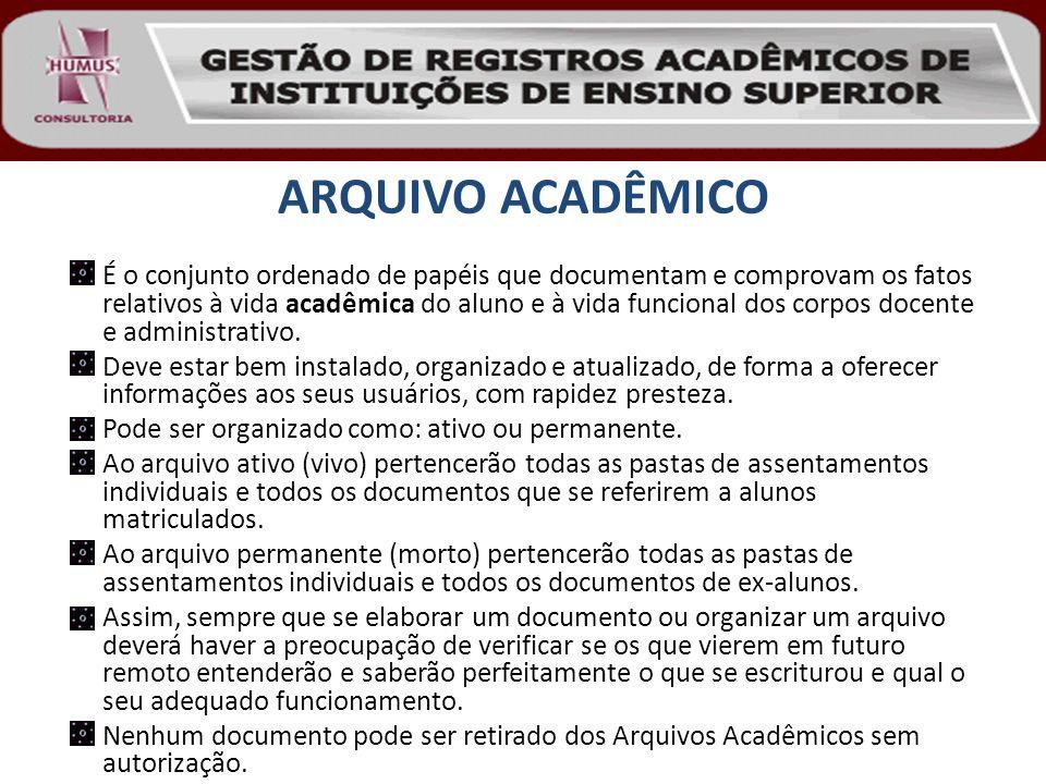 ARQUIVO ACADÊMICO É o conjunto ordenado de papéis que documentam e comprovam os fatos relativos à vida acadêmica do aluno e à vida funcional dos corpo
