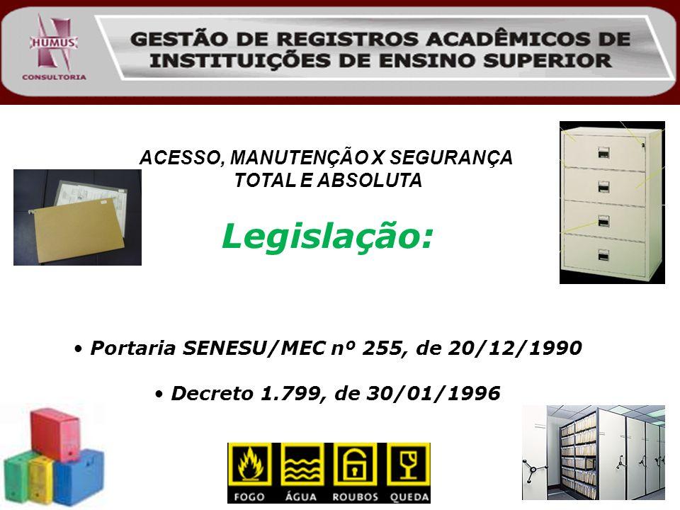 ACESSO, MANUTENÇÃO X SEGURANÇA TOTAL E ABSOLUTA Legislação: Portaria SENESU/MEC nº 255, de 20/12/1990 Decreto 1.799, de 30/01/1996