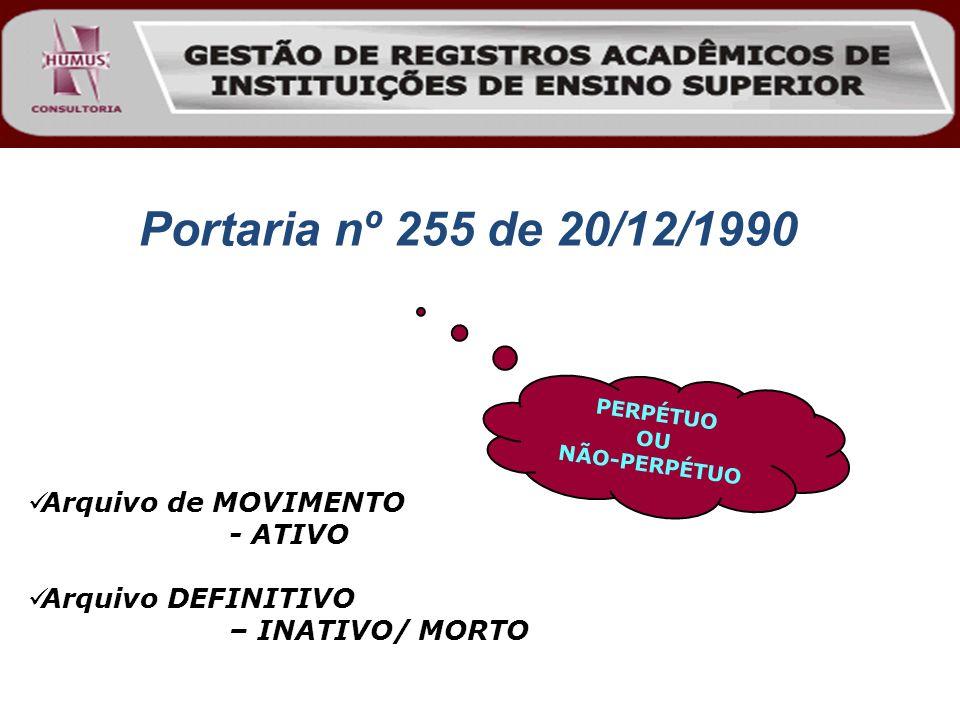 Portaria nº 255 de 20/12/1990 Arquivo de MOVIMENTO - ATIVO Arquivo DEFINITIVO – INATIVO/ MORTO PERPÉTUO OU NÃO-PERPÉTUO