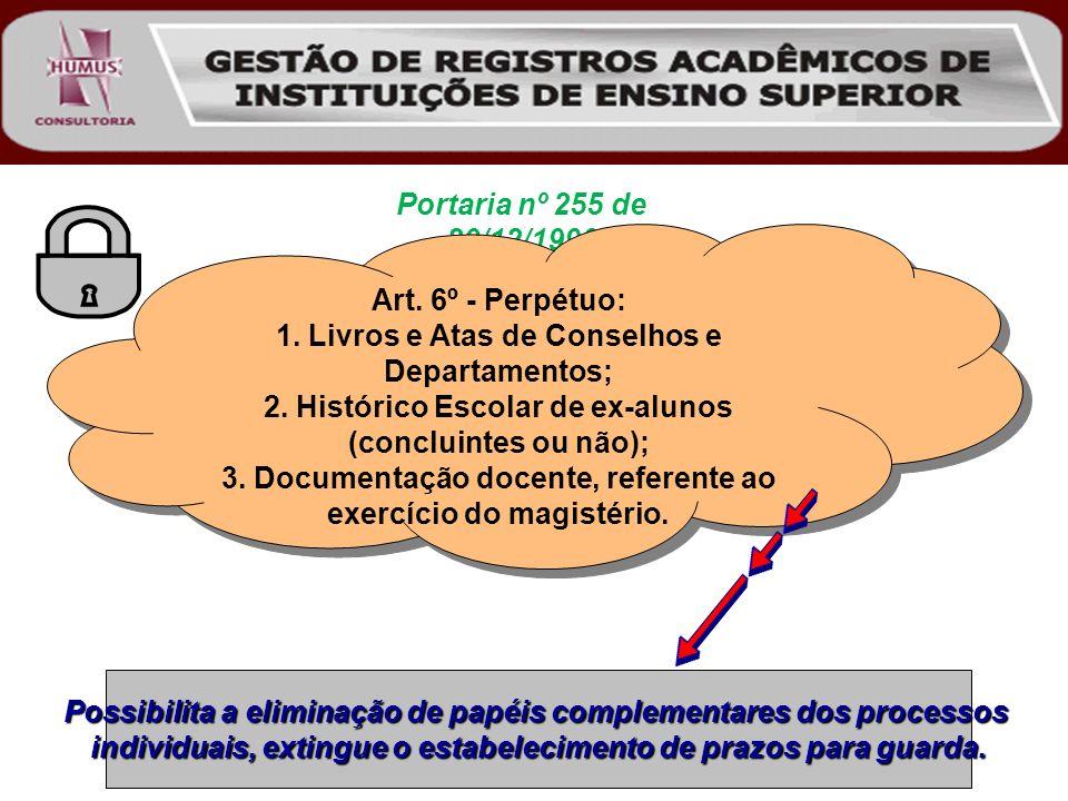 Portaria nº 255 de 20/12/1990 Art. 6º - Perpétuo: 1. Livros e Atas de Conselhos e Departamentos; 2. Histórico Escolar de ex-alunos (concluintes ou não