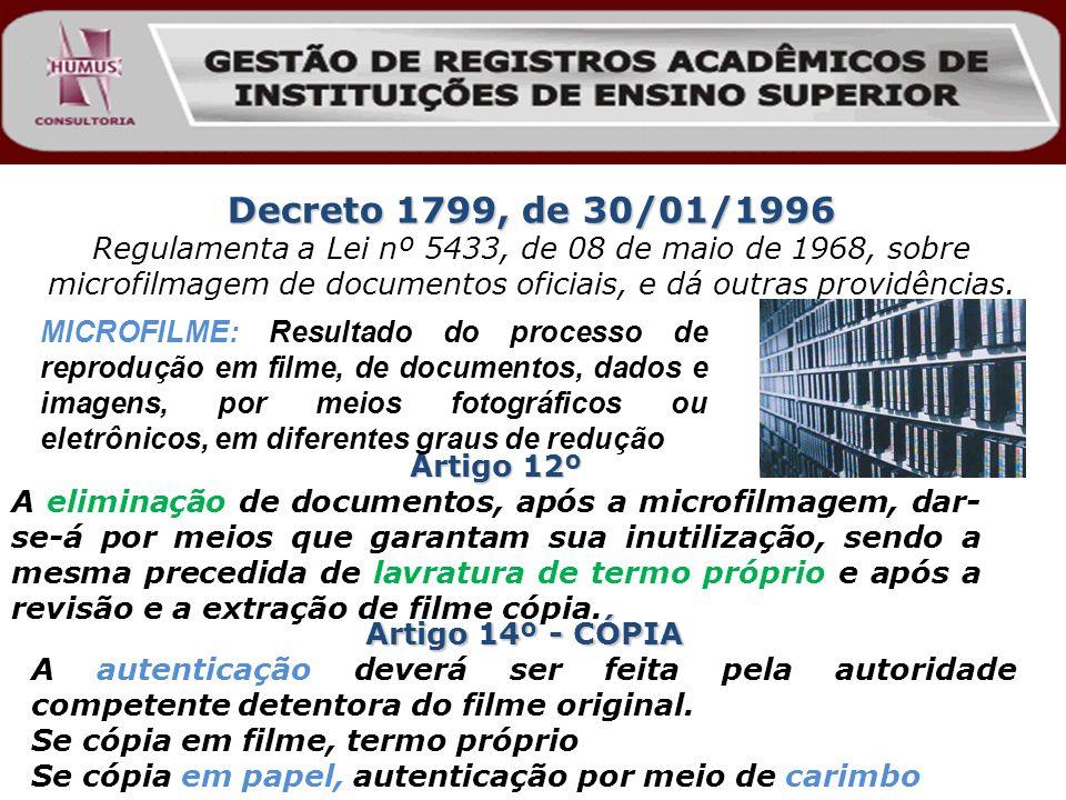 Decreto 1799, de 30/01/1996 Regulamenta a Lei nº 5433, de 08 de maio de 1968, sobre microfilmagem de documentos oficiais, e dá outras providências. MI