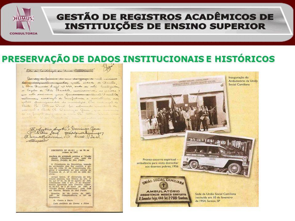 PRESERVAÇÃO DE DADOS INSTITUCIONAIS E HISTÓRICOS