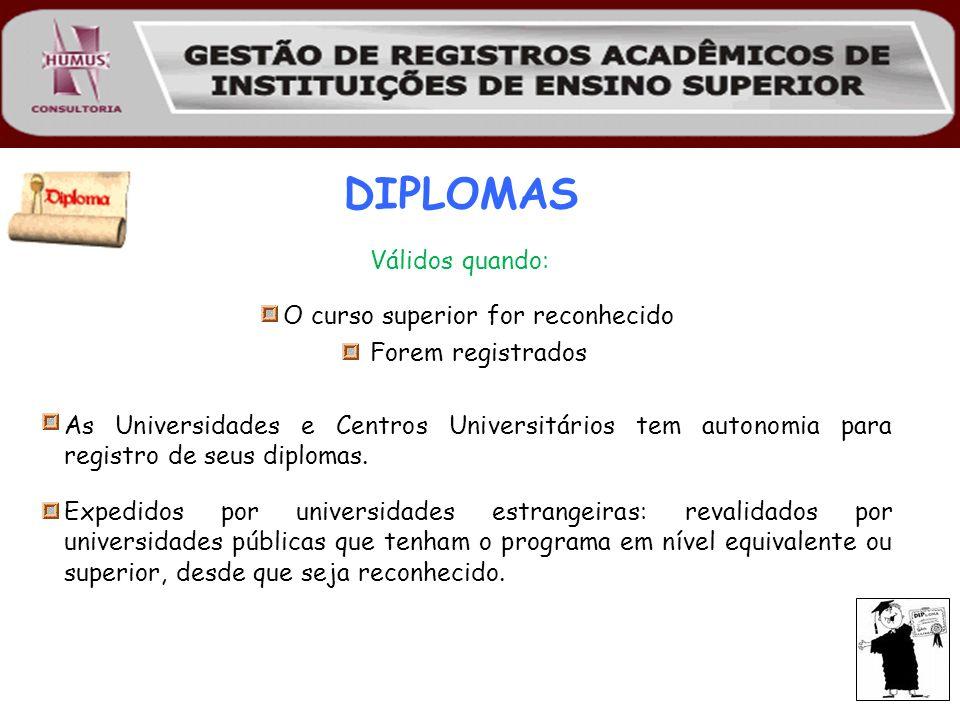 DIPLOMAS Válidos quando: O curso superior for reconhecido Forem registrados As Universidades e Centros Universitários tem autonomia para registro de s