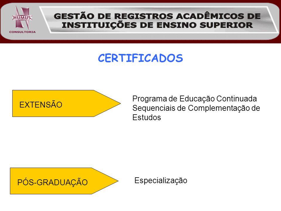 CERTIFICADOS Especialização PÓS-GRADUAÇÃO Programa de Educação Continuada Sequenciais de Complementação de Estudos EXTENSÃO
