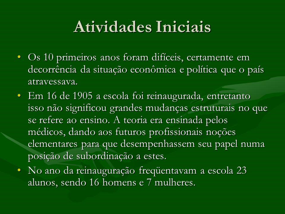Atividades Iniciais Os 10 primeiros anos foram difíceis, certamente em decorrência da situação econômica e política que o país atravessava.Os 10 prime