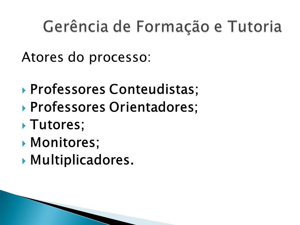 Atores do processo: Professores Conteudistas; Professores Orientadores; Tutores; Monitores; Multiplicadores.