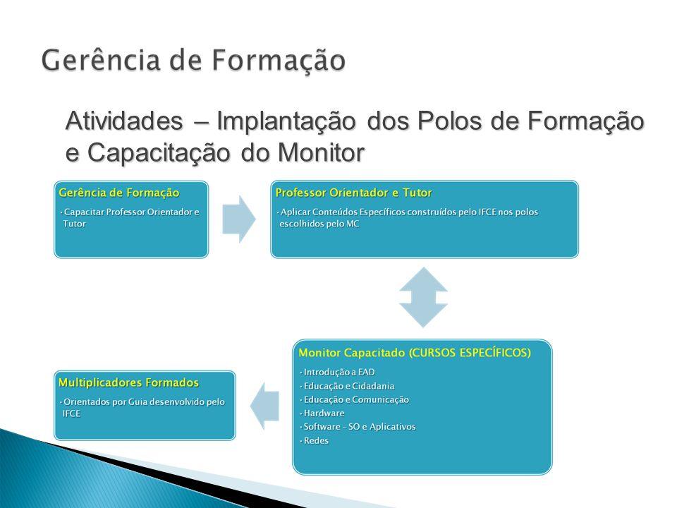 Atividades – Implantação dos Polos de Formação e Capacitação do Monitor