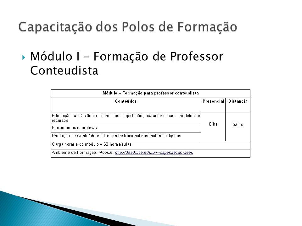 Módulo I – Formação de Professor Conteudista