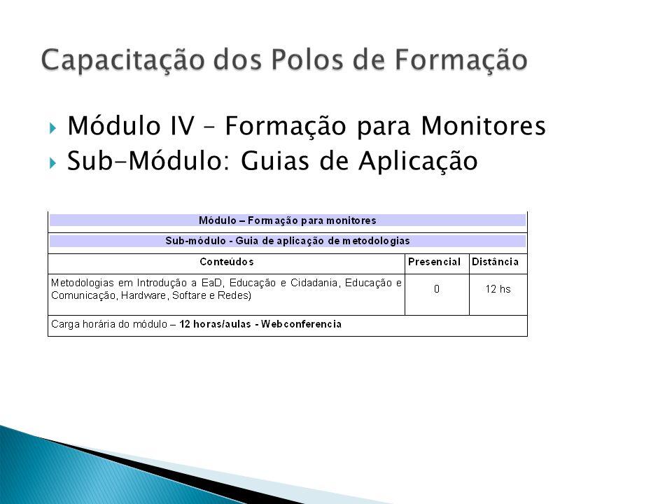 Módulo IV – Formação para Monitores Sub-Módulo: Guias de Aplicação