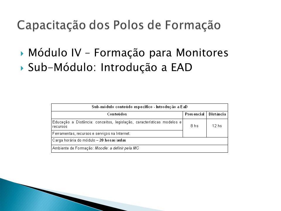 Módulo IV – Formação para Monitores Sub-Módulo: Introdução a EAD