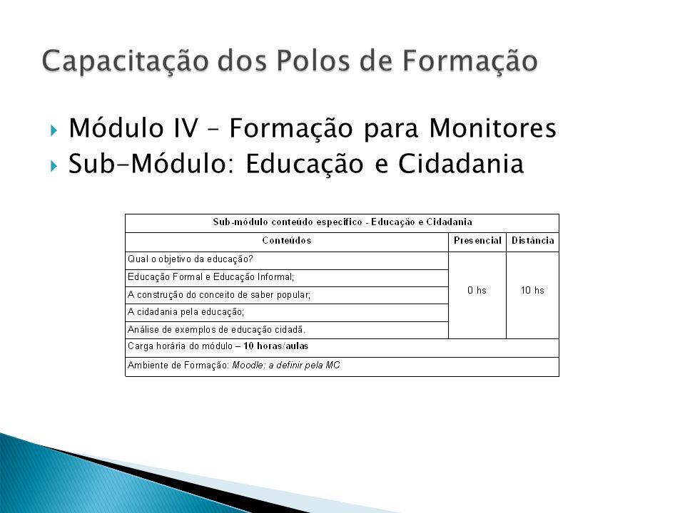 Módulo IV – Formação para Monitores Sub-Módulo: Educação e Cidadania