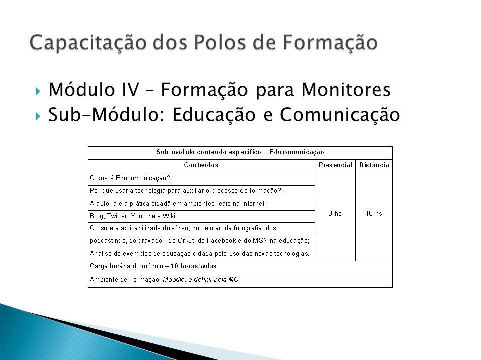 Módulo IV – Formação para Monitores Sub-Módulo: Educação e Comunicação