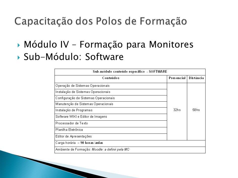 Módulo IV – Formação para Monitores Sub-Módulo: Software