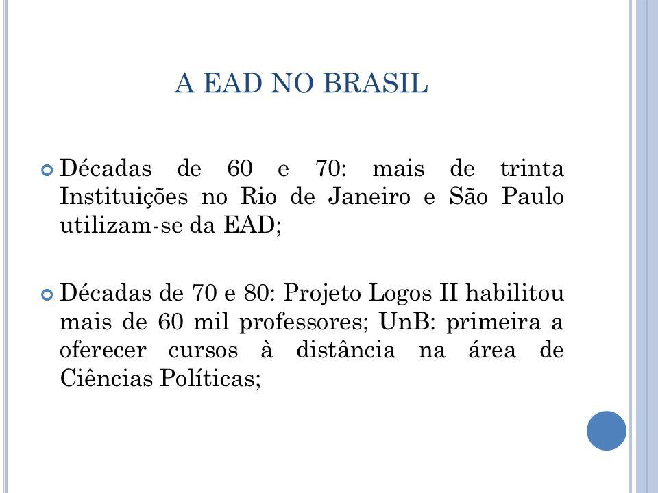A EAD NO BRASIL Décadas de 60 e 70: mais de trinta Instituições no Rio de Janeiro e São Paulo utilizam-se da EAD; Décadas de 70 e 80: Projeto Logos II