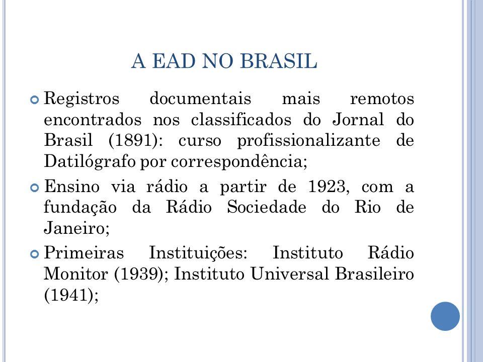 A EAD NO BRASIL Criação da Universidade do Ar, em 1947: parceria entre Sesc, Senac e emissoras de rádio para oferecer cursos comerciais; Sistema Nacional de Teleducação, criado em 1976, matriculou mais de um milhão de alunos e contribuiu para o desenvolvimento da EAD;