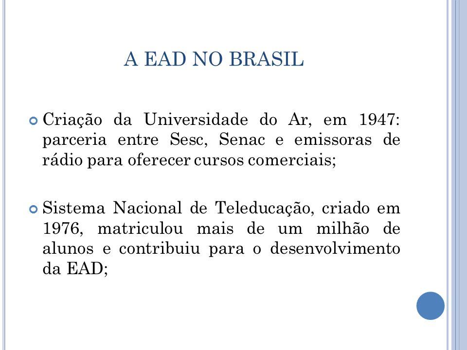 A EAD NO BRASIL Décadas de 60 e 70: mais de trinta Instituições no Rio de Janeiro e São Paulo utilizam-se da EAD; Décadas de 70 e 80: Projeto Logos II habilitou mais de 60 mil professores; UnB: primeira a oferecer cursos à distância na área de Ciências Políticas;