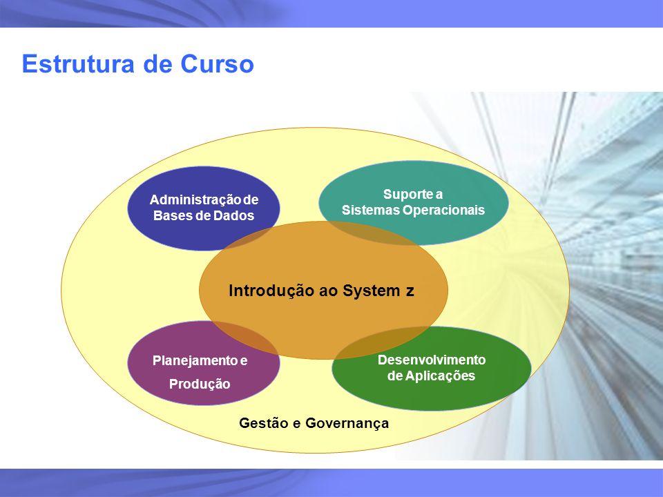 7 Gestão e Governança Estrutura de Curso Planejamento e Produção Suporte a Sistemas Operacionais Desenvolvimento de Aplicações Administração de Bases