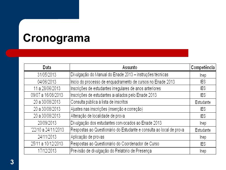 Cronograma 3