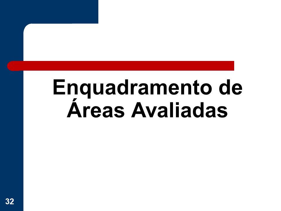 Enquadramento de Áreas Avaliadas 32