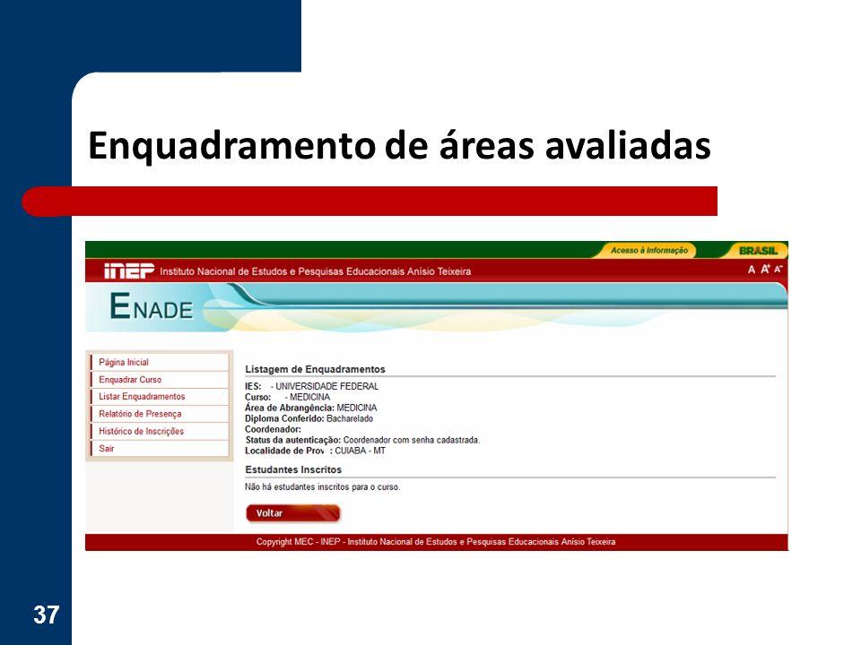Enquadramento de áreas avaliadas 37